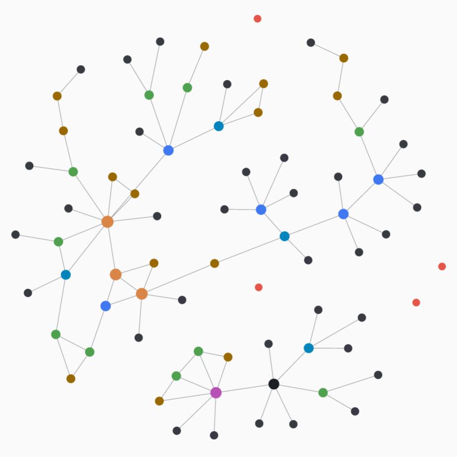 org-roam-graph-2d-overview.png